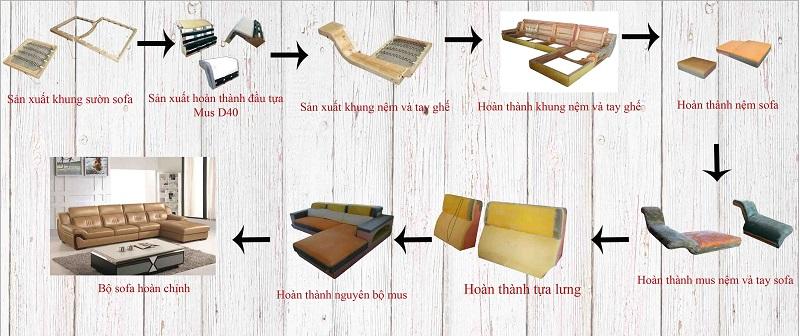 9 bước tạo nên bộ sofa chất lượng tốt tại Nhà Việt