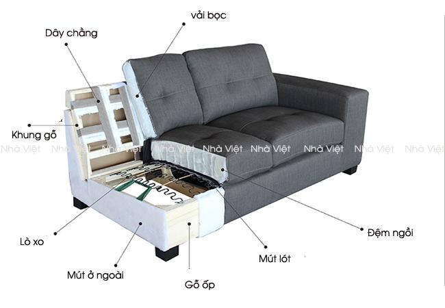 Phân biệt cấu tạo giữa sofa cao cấp nhập khẩu và nội địa