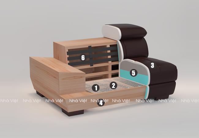Cấu tạo của sofa vải bao gồm mấy phần